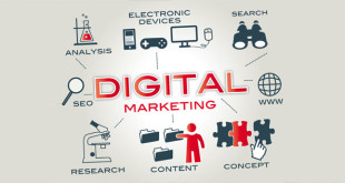 The-Importance-of-Digital-Marketing-for-Small-Businesses