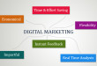 Benefit of digital marketing