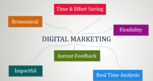 10 Benefits of Digital Marketing in Your Small Business